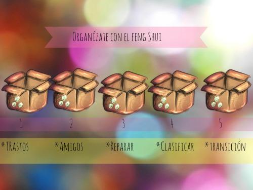 Método las cinco cajas del feng shui