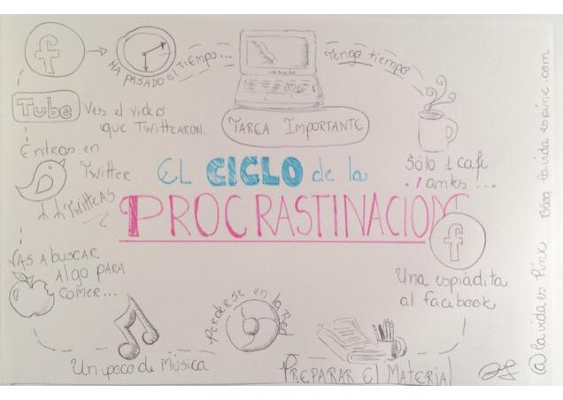 El ciclo de la Procrastinacion